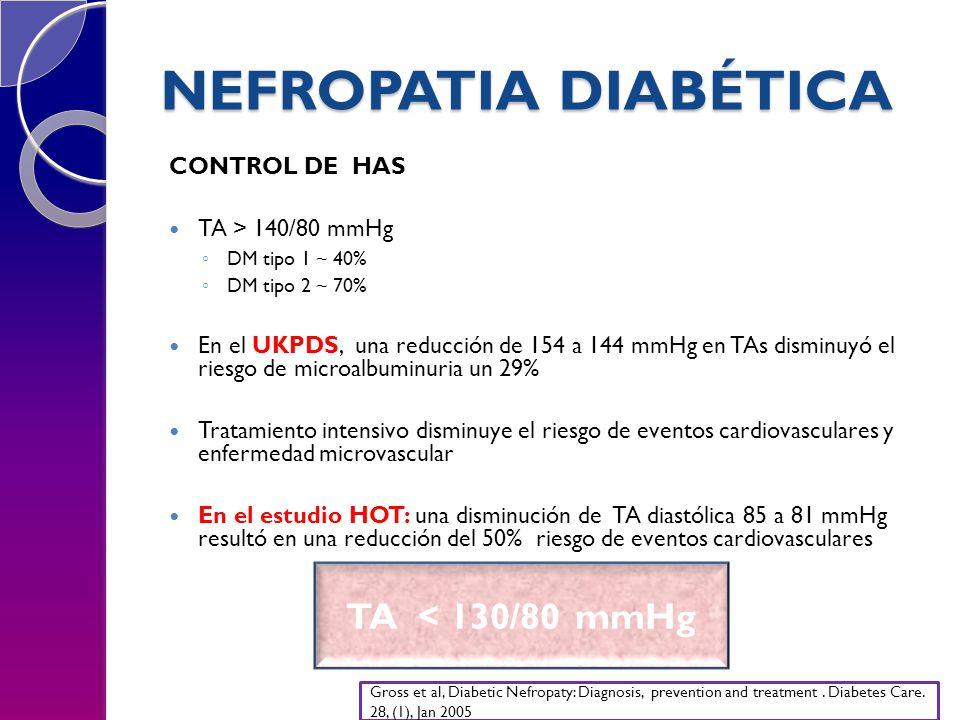 NEFROPATIA DIABÉTICA CONTROL DE HAS TA > 140/80 mmHg DM tipo 1 ~ 40% DM tipo 2 ~ 70% En el UKPDS, una reducción de 154 a 144 mmHg en TAs disminuyó el riesgo de microalbuminuria un 29% Tratamiento intensivo disminuye el riesgo de eventos cardiovasculares y enfermedad microvascular En el estudio HOT: una disminución de TA diastólica 85 a 81 mmHg resultó en una reducción del 50% riesgo de eventos cardiovasculares TA < 130/80 mmHg Gross et al, Diabetic Nefropaty: Diagnosis, prevention and treatment.