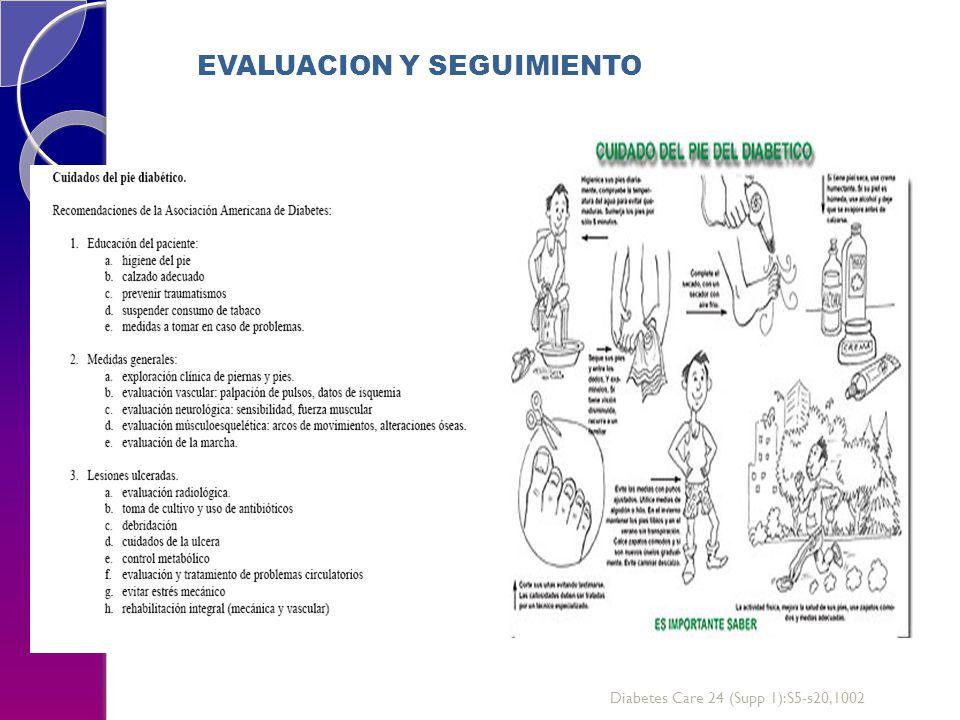 EVALUACION Y SEGUIMIENTO Diabetes Care 24 (Supp 1):S5-s20,1002
