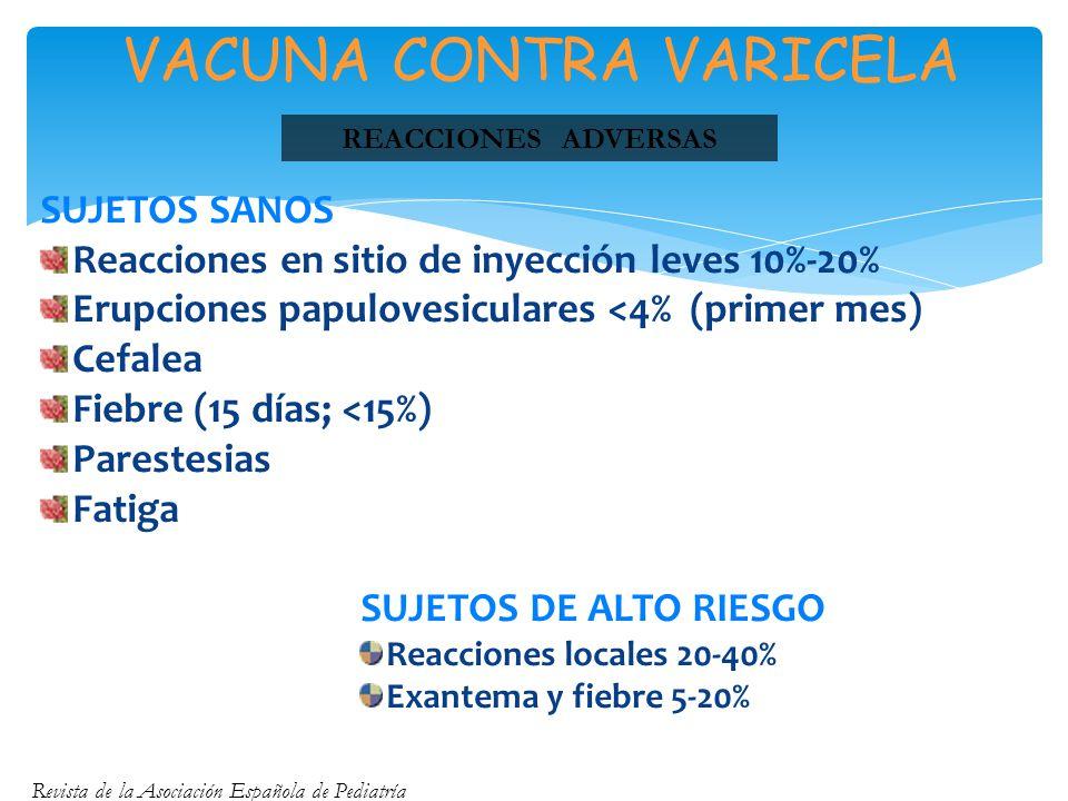 VACUNA CONTRA VARICELA SUJETOS SANOS Reacciones en sitio de inyección leves 10%-20% Erupciones papulovesiculares <4% (primer mes) Cefalea Fiebre (15 d
