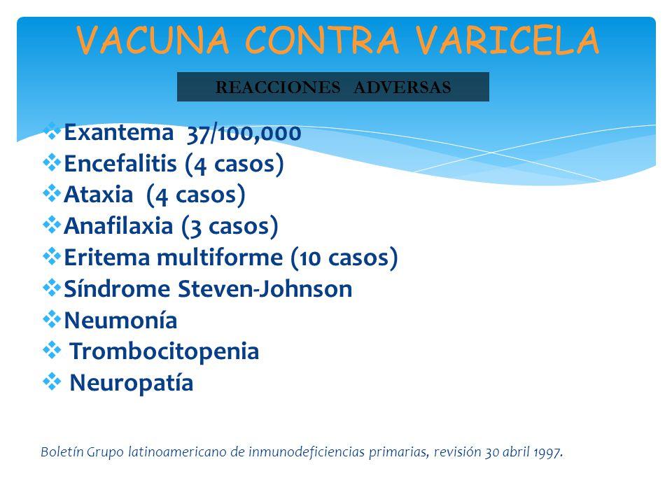 VACUNA CONTRA VARICELA Exantema 37/100,000 Encefalitis (4 casos) Ataxia (4 casos) Anafilaxia (3 casos) Eritema multiforme (10 casos) Síndrome Steven-J