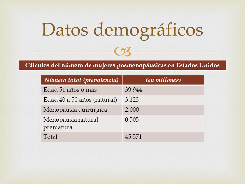 Cálculos del número de mujeres posmenopáusicas en Estados Unidos Datos demográficos Número total (prevalencia)(en millones) Edad 51 años o más39.944 E