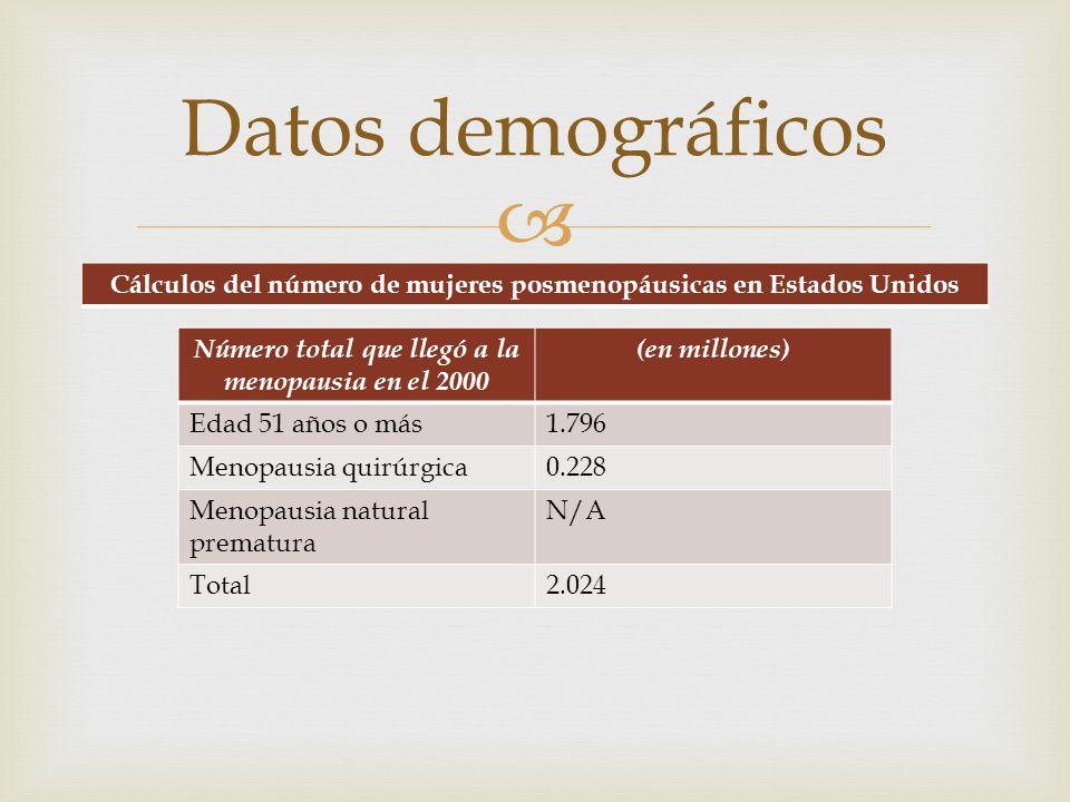 Cálculos del número de mujeres posmenopáusicas en Estados Unidos Datos demográficos Número total que llegó a la menopausia en el 2000 (en millones) Ed