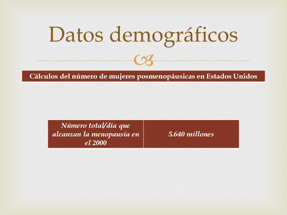 Cálculos del número de mujeres posmenopáusicas en Estados Unidos Datos demográficos Número total/día que alcanzan la menopausia en el 2000 5.640 millo
