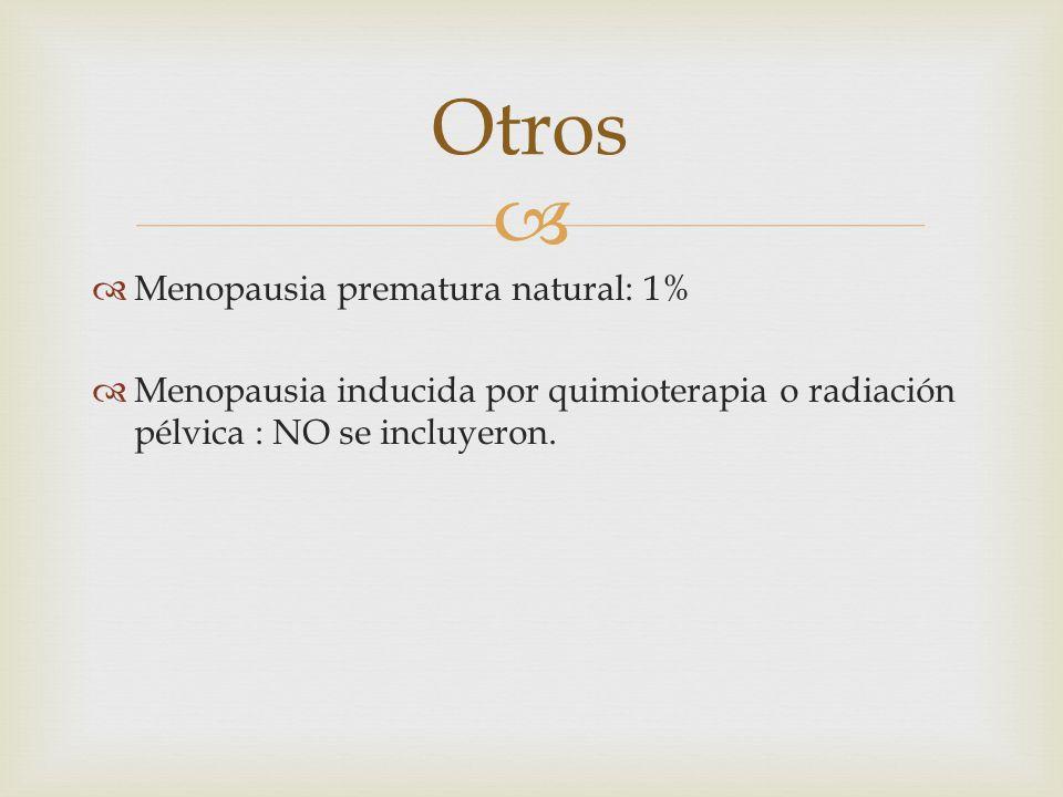 Menopausia prematura natural: 1% Menopausia inducida por quimioterapia o radiación pélvica : NO se incluyeron. Otros