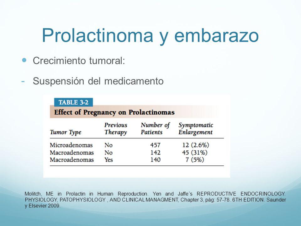 Recomendaciones para el manejo durante el embarazo Bromocriptina Cabergolina Microadenoma o macroadenoma pequeño: - Tratado con agonistas DA - Seguimiento cuidadoso - PRL NOcon prolactinomas y embarazo No siempre la PRL: MRI Molitch, ME in Prolactin in Human Reproduction.