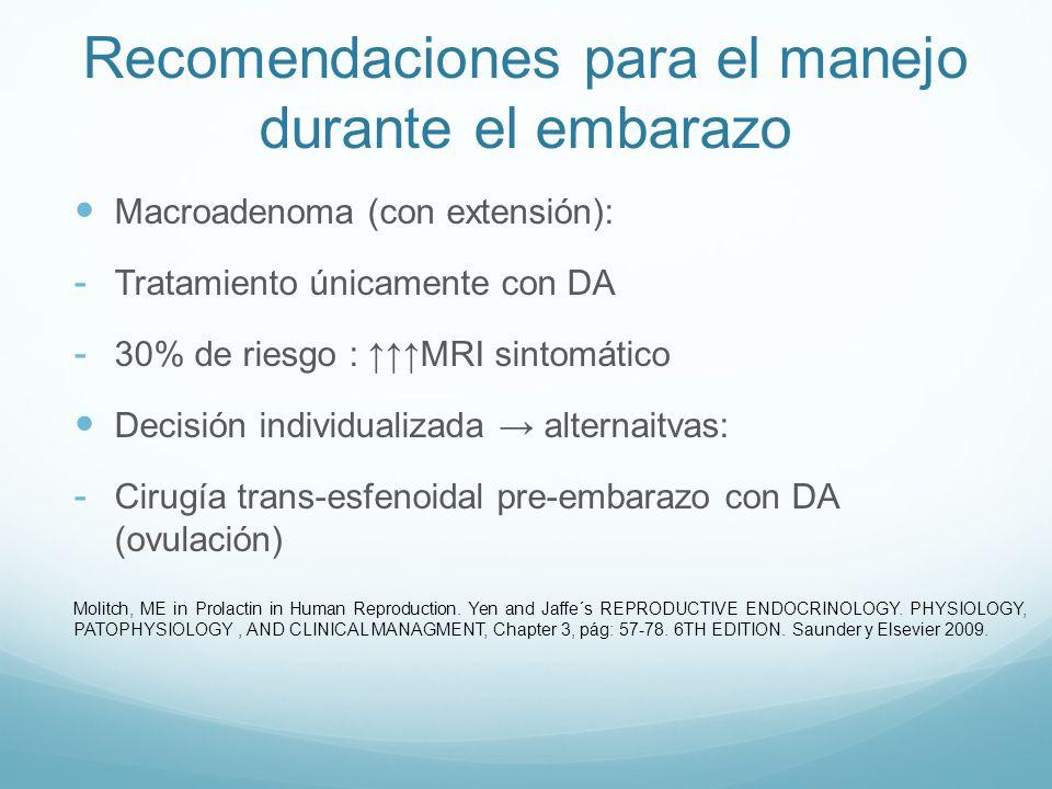Recomendaciones para el manejo durante el embarazo Decisión individualizada alternativas: - Cirugía trans-esfenoidal pre-embarazo DA (ovulación) embarazo - Bromocriptina o Cabergolina (ovulación) embarazo suspender - Bromocriptina continuo durante el embarazo Molitch, ME in Prolactin in Human Reproduction.