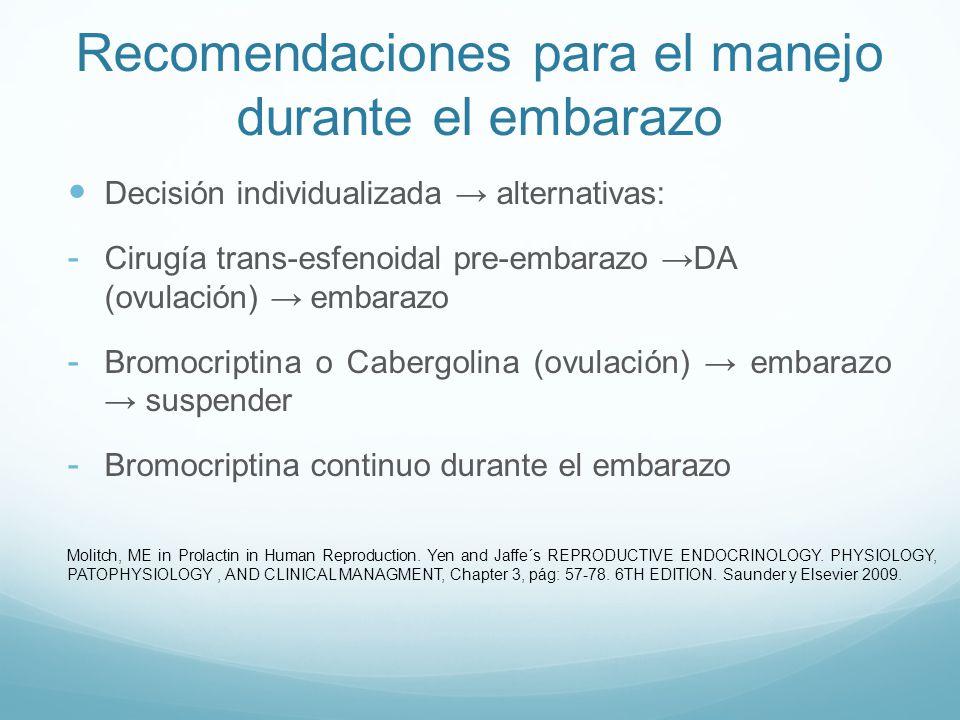 Recomendaciones para el manejo durante el embarazo Decisión individualizada alternativas: - Cirugía trans-esfenoidal pre-embarazo DA (ovulación) embar