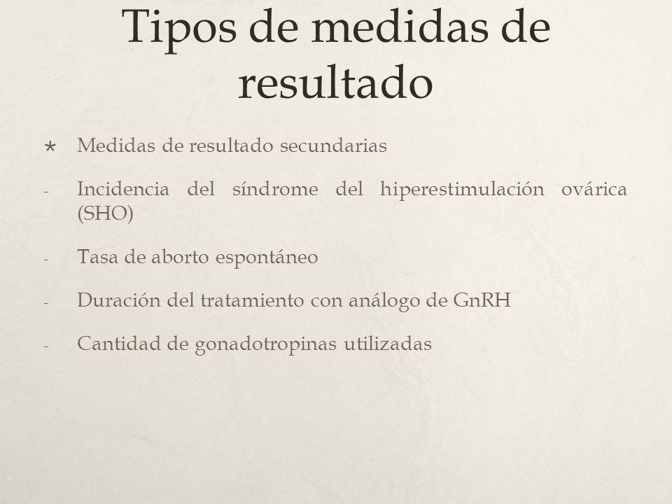 Tipos de medidas de resultado Medidas de resultado secundarias - Incidencia del síndrome del hiperestimulación ovárica (SHO) - Tasa de aborto espontáneo - Duración del tratamiento con análogo de GnRH - Cantidad de gonadotropinas utilizadas