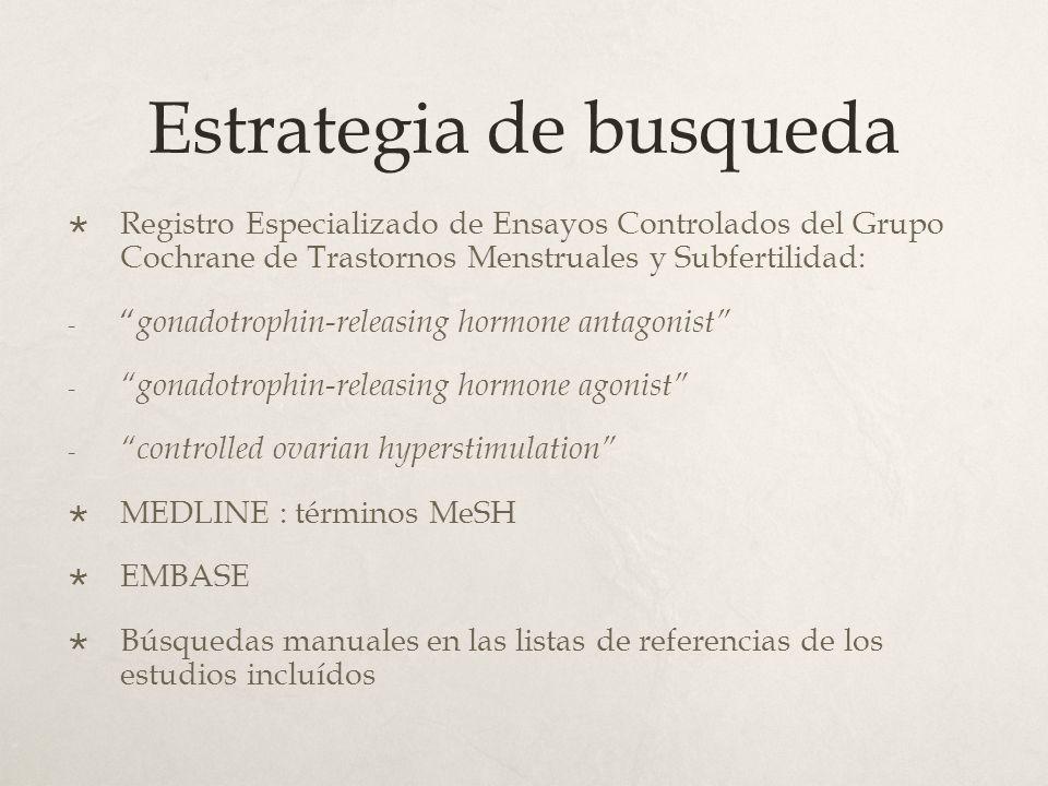 Estrategia de busqueda Registro Especializado de Ensayos Controlados del Grupo Cochrane de Trastornos Menstruales y Subfertilidad: - gonadotrophin-rel