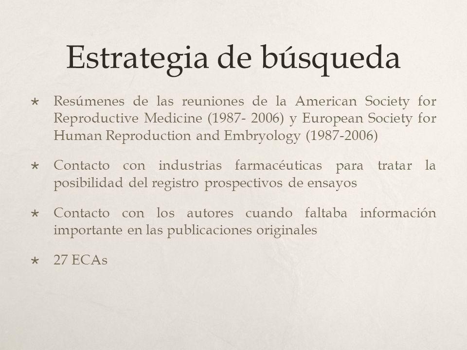 Estrategia de búsqueda Resúmenes de las reuniones de la American Society for Reproductive Medicine (1987- 2006) y European Society for Human Reproduct