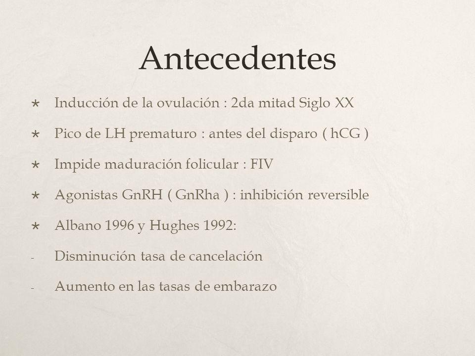Antecedentes Inducción de la ovulación : 2da mitad Siglo XX Pico de LH prematuro : antes del disparo ( hCG ) Impide maduración folicular : FIV Agonist