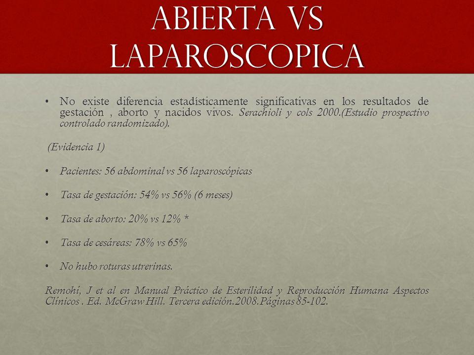 Abierta vs laparoscopica No existe diferencia estadísticamente significativas en los resultados de gestación, aborto y nacidos vivos. Serachioli y col