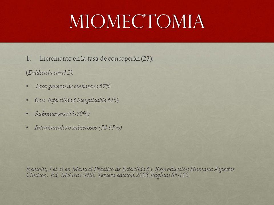 miomectomia 1.Incremento en la tasa de concepción (23). ( Evidencia nivel 2). Tasa general de embarazo 57% Tasa general de embarazo 57% Con infertilid