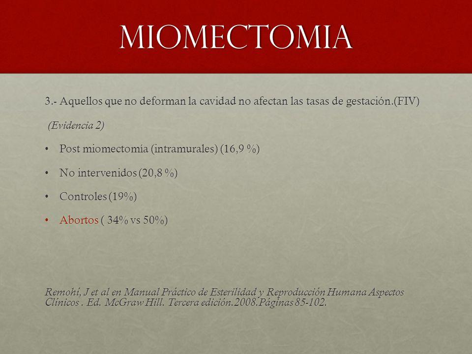 miomectomia 3.- Aquellos que no deforman la cavidad no afectan las tasas de gestación.(FIV) (Evidencia 2) (Evidencia 2) Post miomectomía (intramurales) (16,9 %)Post miomectomía (intramurales) (16,9 %) No intervenidos (20,8 %)No intervenidos (20,8 %) Controles (19%)Controles (19%) Abortos ( 34% vs 50%)Abortos ( 34% vs 50%) Remohí, J et al en Manual Práctico de Esterilidad y Reproducción Humana Aspectos Clínicos.