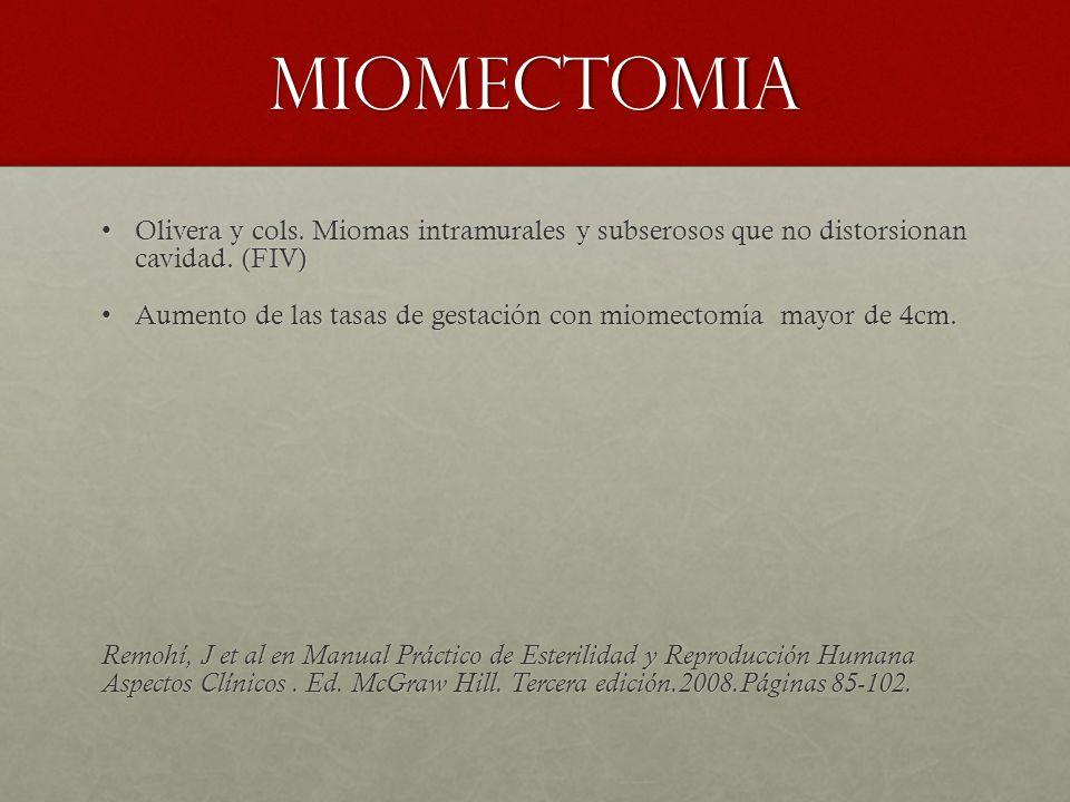 miomectomia Olivera y cols. Miomas intramurales y subserosos que no distorsionan cavidad. (FIV)Olivera y cols. Miomas intramurales y subserosos que no