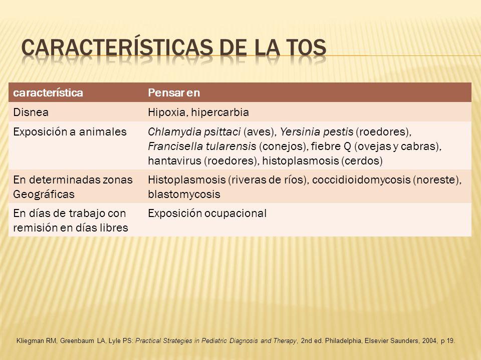 característicaPensar en DisneaHipoxia, hipercarbia Exposición a animalesChlamydia psittaci (aves), Yersinia pestis (roedores), Francisella tularensis