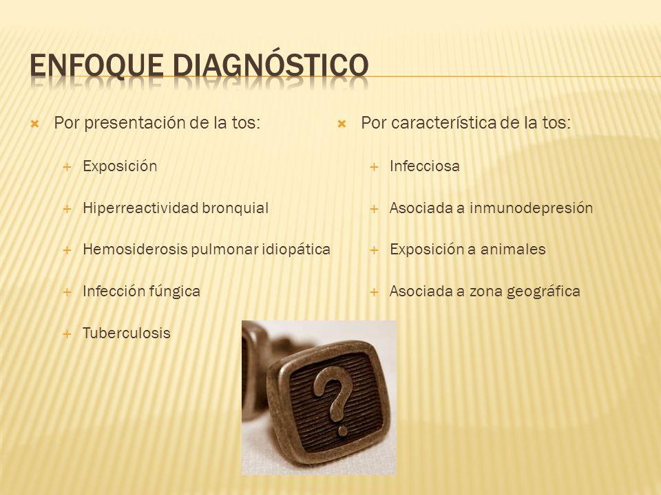 Por presentación de la tos: Exposición Hiperreactividad bronquial Hemosiderosis pulmonar idiopática Infección fúngica Tuberculosis Por característica