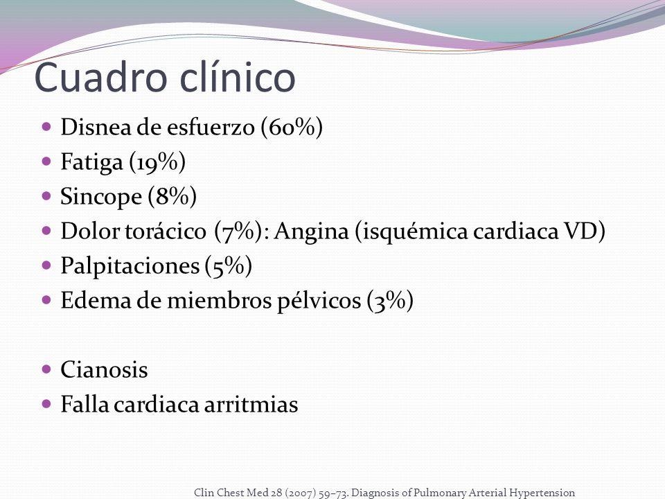 Cuadro clínico Disnea de esfuerzo (60%) Fatiga (19%) Sincope (8%) Dolor torácico (7%): Angina (isquémica cardiaca VD) Palpitaciones (5%) Edema de miembros pélvicos (3%) Cianosis Falla cardiaca arritmias Clin Chest Med 28 (2007) 59–73.