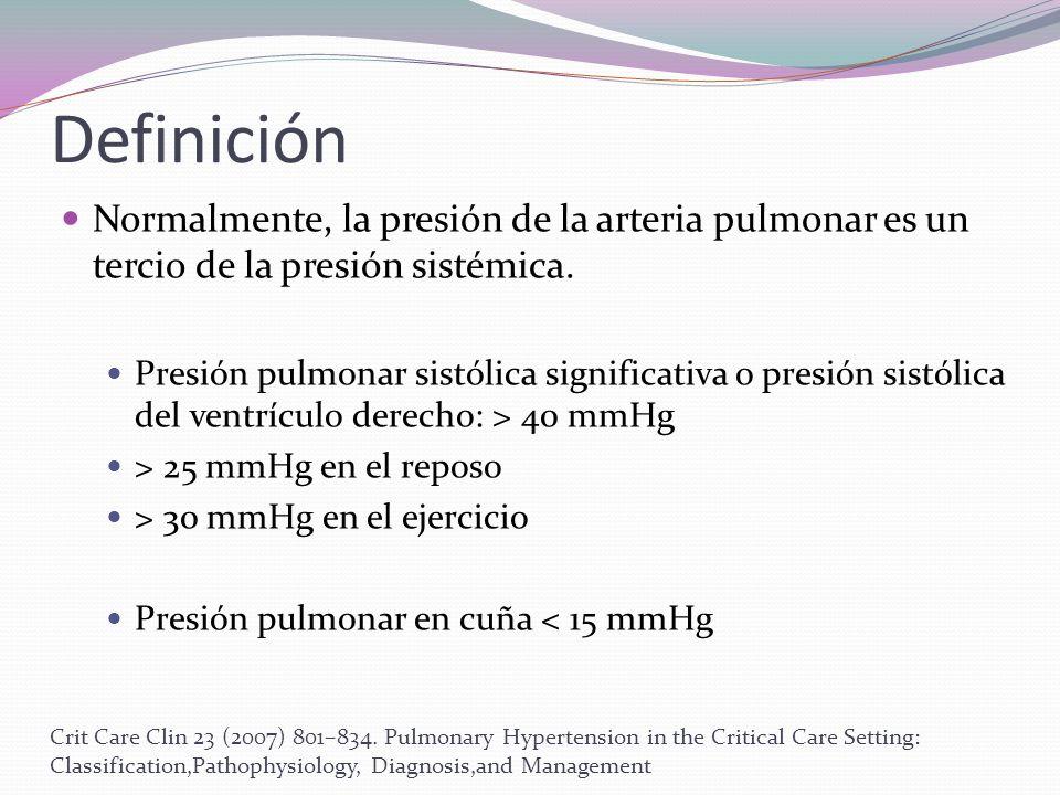 Clasificación P ulmonary Arterial Hypertension. n engl j med351;16
