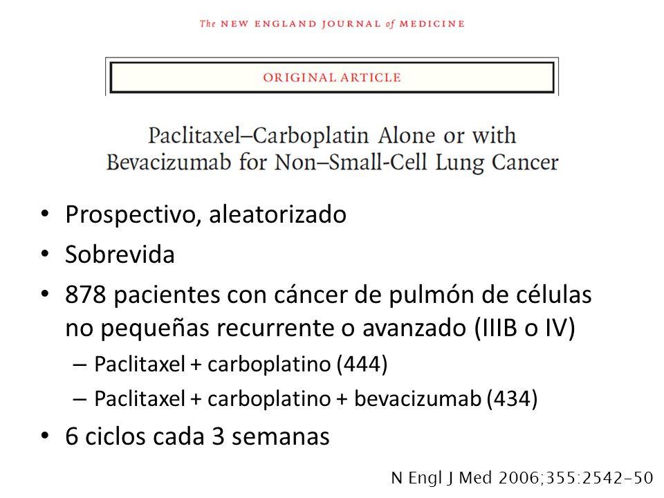 Prospectivo, aleatorizado Sobrevida 878 pacientes con cáncer de pulmón de células no pequeñas recurrente o avanzado (IIIB o IV) – Paclitaxel + carboplatino (444) – Paclitaxel + carboplatino + bevacizumab (434) 6 ciclos cada 3 semanas N Engl J Med 2006;355:2542-50