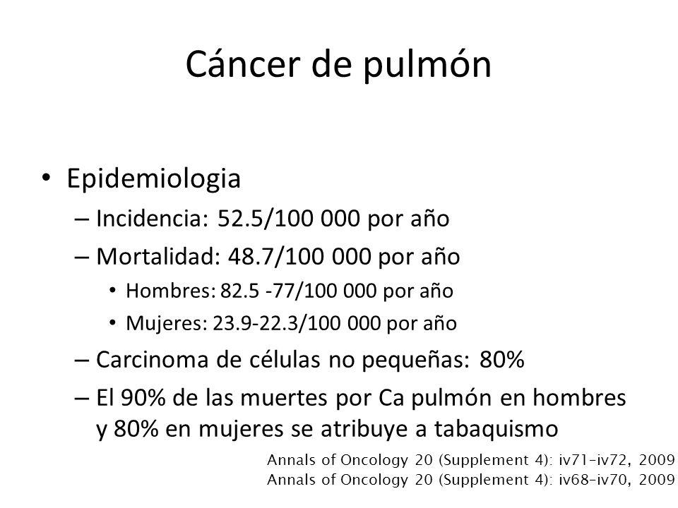 Epidemiologia – Incidencia: 52.5/100 000 por año – Mortalidad: 48.7/100 000 por año Hombres: 82.5 -77/100 000 por año Mujeres: 23.9-22.3/100 000 por año – Carcinoma de células no pequeñas: 80% – El 90% de las muertes por Ca pulmón en hombres y 80% en mujeres se atribuye a tabaquismo Cáncer de pulmón Annals of Oncology 20 (Supplement 4): iv68–iv70, 2009 Annals of Oncology 20 (Supplement 4): iv71–iv72, 2009