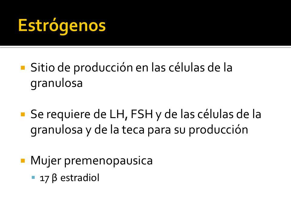 Sitio de producción en las células de la granulosa Se requiere de LH, FSH y de las células de la granulosa y de la teca para su producción Mujer preme