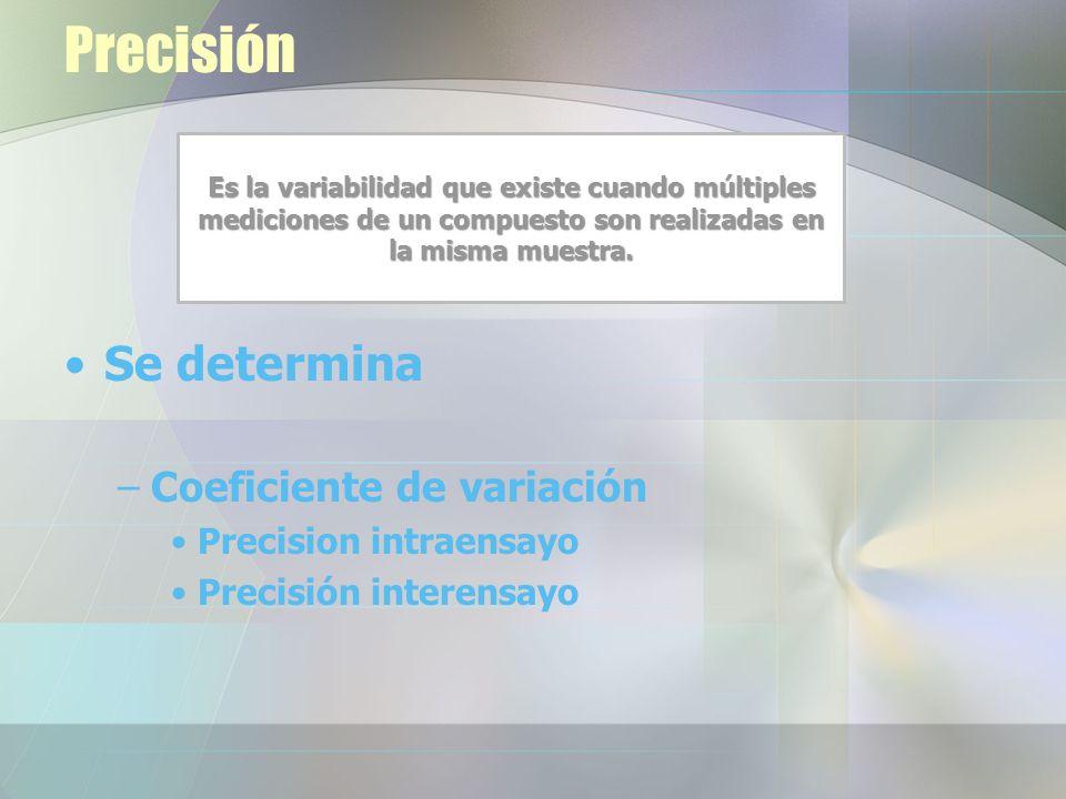 Precisión Se determina –Coeficiente de variación Precision intraensayo Precisión interensayo Es la variabilidad que existe cuando múltiples mediciones de un compuesto son realizadas en la misma muestra.