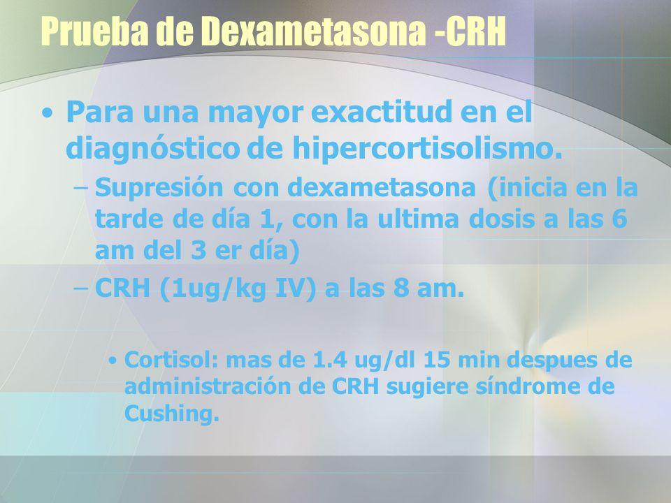 Prueba de Dexametasona -CRH Para una mayor exactitud en el diagnóstico de hipercortisolismo.