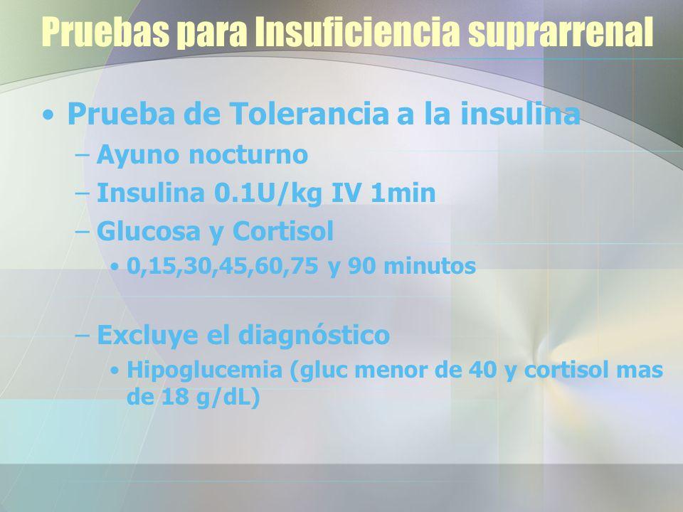 Pruebas para Insuficiencia suprarrenal Prueba de Tolerancia a la insulina –Ayuno nocturno –Insulina 0.1U/kg IV 1min –Glucosa y Cortisol 0,15,30,45,60,75 y 90 minutos –Excluye el diagnóstico Hipoglucemia (gluc menor de 40 y cortisol mas de 18 g/dL)