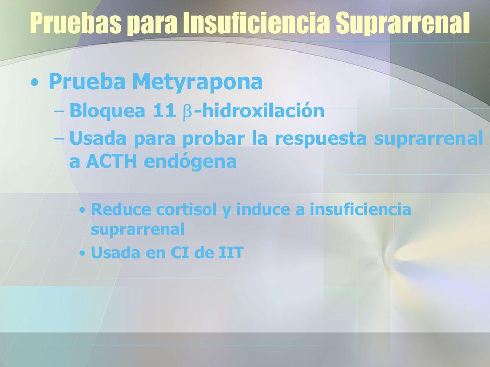 Pruebas para Insuficiencia Suprarrenal Prueba Metyrapona –Bloquea 11 -hidroxilación –Usada para probar la respuesta suprarrenal a ACTH endógena Reduce cortisol y induce a insuficiencia suprarrenal Usada en CI de IIT