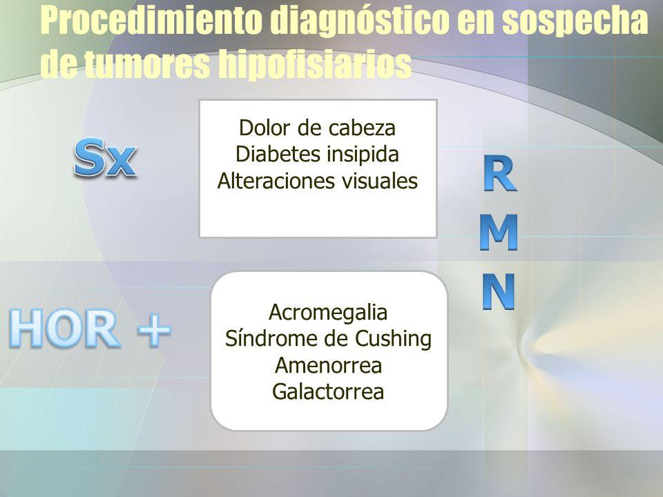Procedimiento diagnóstico en sospecha de tumores hipofisiarios Dolor de cabeza Diabetes insipida Alteraciones visuales Acromegalia Síndrome de Cushing Amenorrea Galactorrea