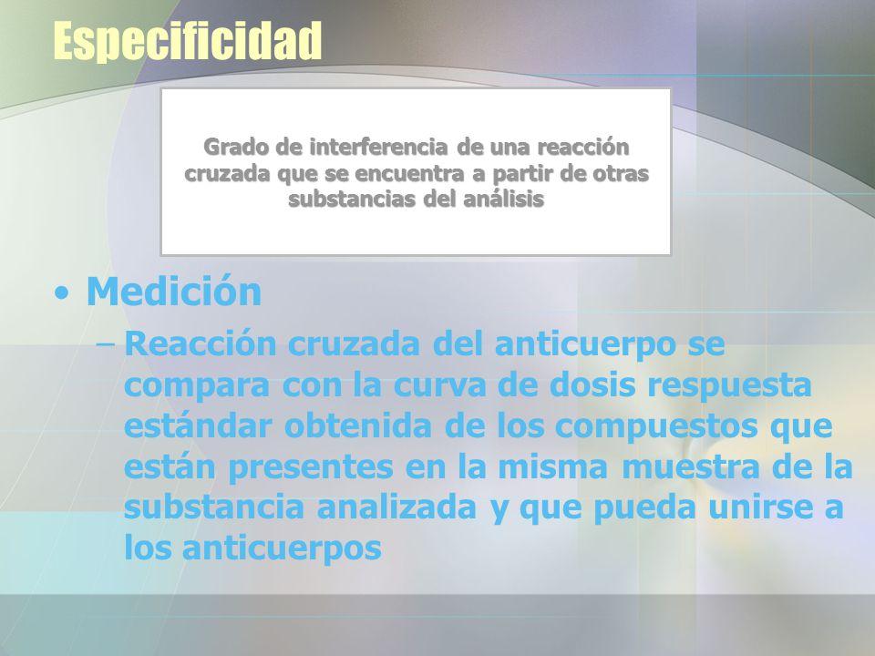 Especificidad Medición –Reacción cruzada del anticuerpo se compara con la curva de dosis respuesta estándar obtenida de los compuestos que están presentes en la misma muestra de la substancia analizada y que pueda unirse a los anticuerpos Grado de interferencia de una reacción cruzada que se encuentra a partir de otras substancias del análisis