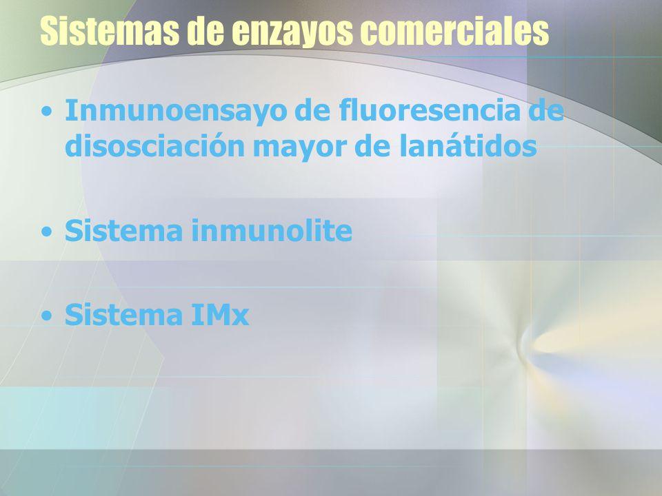 Sistemas de enzayos comerciales Inmunoensayo de fluoresencia de disosciación mayor de lanátidos Sistema inmunolite Sistema IMx