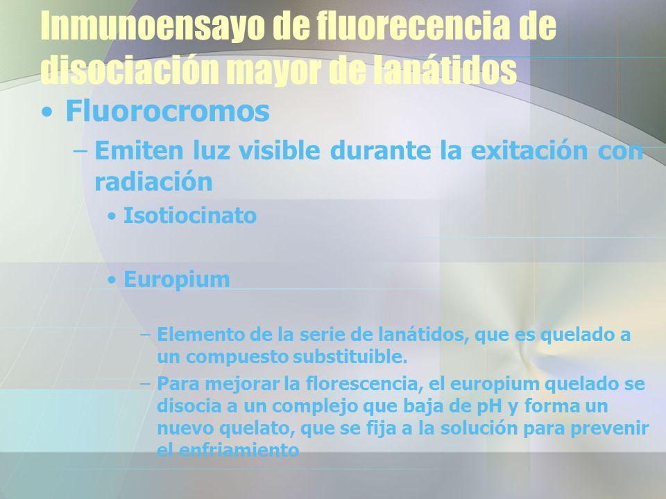 Inmunoensayo de fluorecencia de disociación mayor de lanátidos Fluorocromos –Emiten luz visible durante la exitación con radiación Isotiocinato Europium –Elemento de la serie de lanátidos, que es quelado a un compuesto substituible.