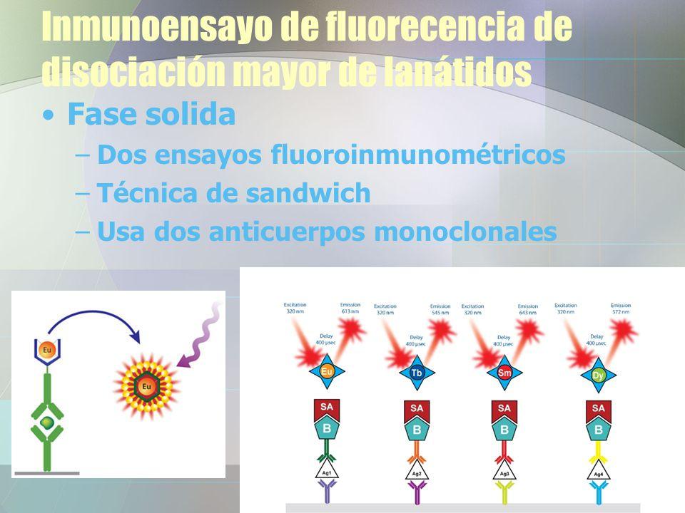 Inmunoensayo de fluorecencia de disociación mayor de lanátidos Fase solida –Dos ensayos fluoroinmunométricos –Técnica de sandwich –Usa dos anticuerpos monoclonales