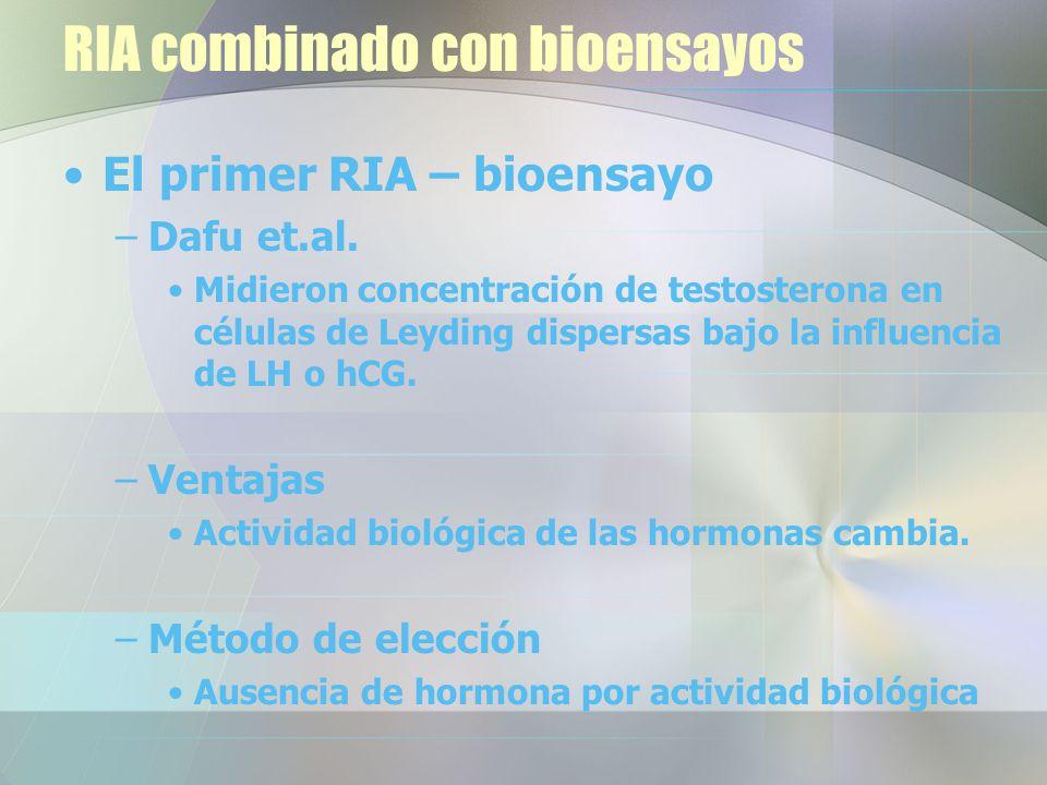 RIA combinado con bioensayos El primer RIA – bioensayo –Dafu et.al.