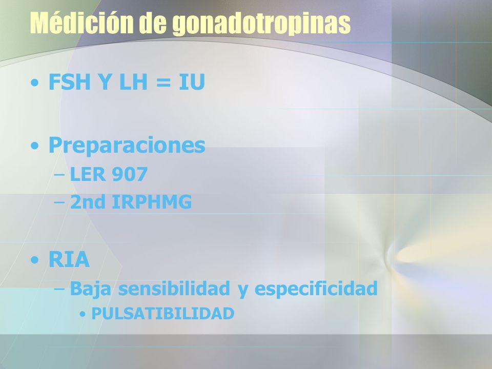 Médición de gonadotropinas FSH Y LH = IU Preparaciones –LER 907 –2nd IRPHMG RIA –Baja sensibilidad y especificidad PULSATIBILIDAD