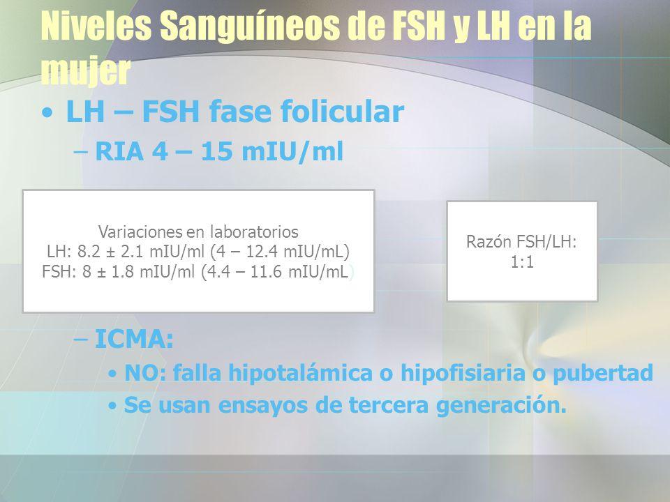 Niveles Sanguíneos de FSH y LH en la mujer LH – FSH fase folicular –RIA 4 – 15 mIU/ml –ICMA: NO: falla hipotalámica o hipofisiaria o pubertad Se usan ensayos de tercera generación.
