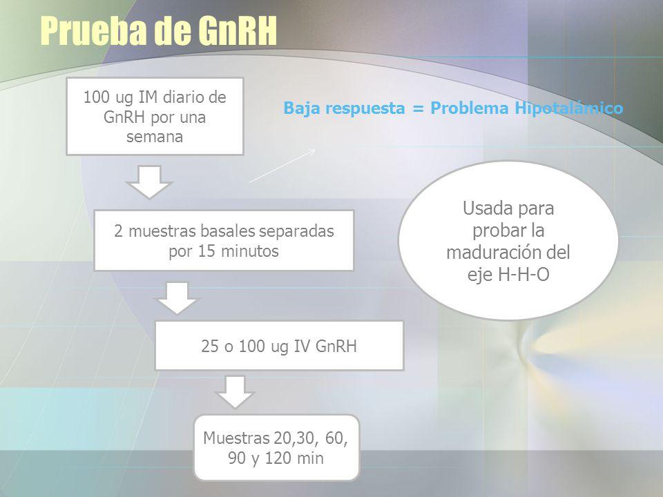 Prueba de GnRH 100 ug IM diario de GnRH por una semana 2 muestras basales separadas por 15 minutos 25 o 100 ug IV GnRH Muestras 20,30, 60, 90 y 120 min Baja respuesta = Problema Hipotalámico Usada para probar la maduración del eje H-H-O