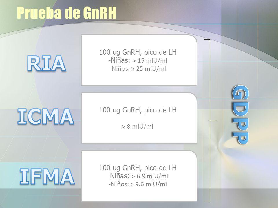 Prueba de GnRH 100 ug GnRH, pico de LH -Niñas: > 15 mIU/ml -Niños: > 25 mIU/ml 100 ug GnRH, pico de LH > 8 mIU/ml 100 ug GnRH, pico de LH -Niñas: > 6.9 mIU/ml -Niños: > 9.6 mIU/ml
