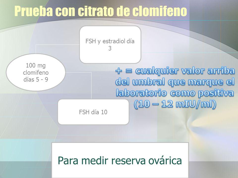 Prueba con citrato de clomifeno 100 mg clomifeno días 5 - 9 FSH día 10 FSH y estradiol día 3 Para medir reserva ovárica