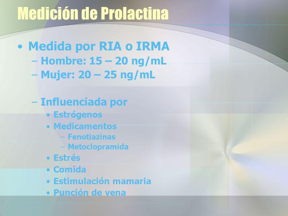 Medición de Prolactina Medida por RIA o IRMA –Hombre: 15 – 20 ng/mL –Mujer: 20 – 25 ng/mL –Influenciada por Estrógenos Medicamentos –Fenotiazinas –Metoclopramida Estrés Comida Estimulación mamaria Punción de vena