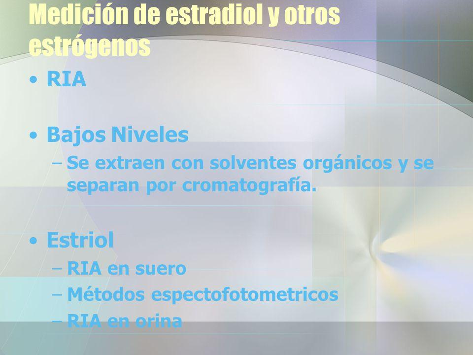 Medición de estradiol y otros estrógenos RIA Bajos Niveles –Se extraen con solventes orgánicos y se separan por cromatografía.