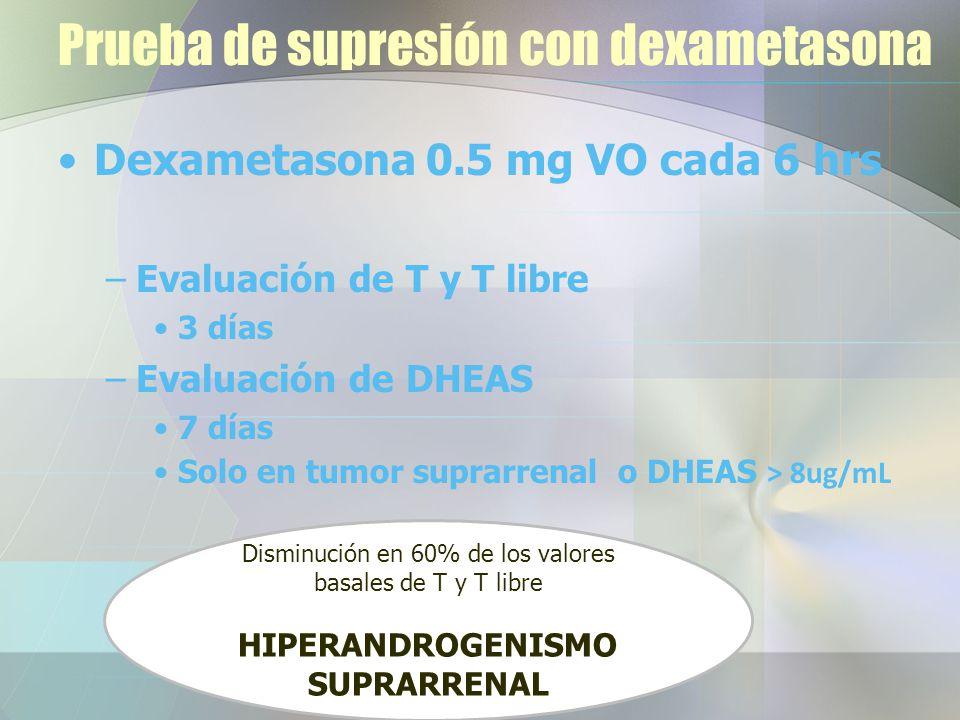 Prueba de supresión con dexametasona Dexametasona 0.5 mg VO cada 6 hrs –Evaluación de T y T libre 3 días –Evaluación de DHEAS 7 días Solo en tumor suprarrenal o DHEAS > 8ug/mL Disminución en 60% de los valores basales de T y T libre HIPERANDROGENISMO SUPRARRENAL