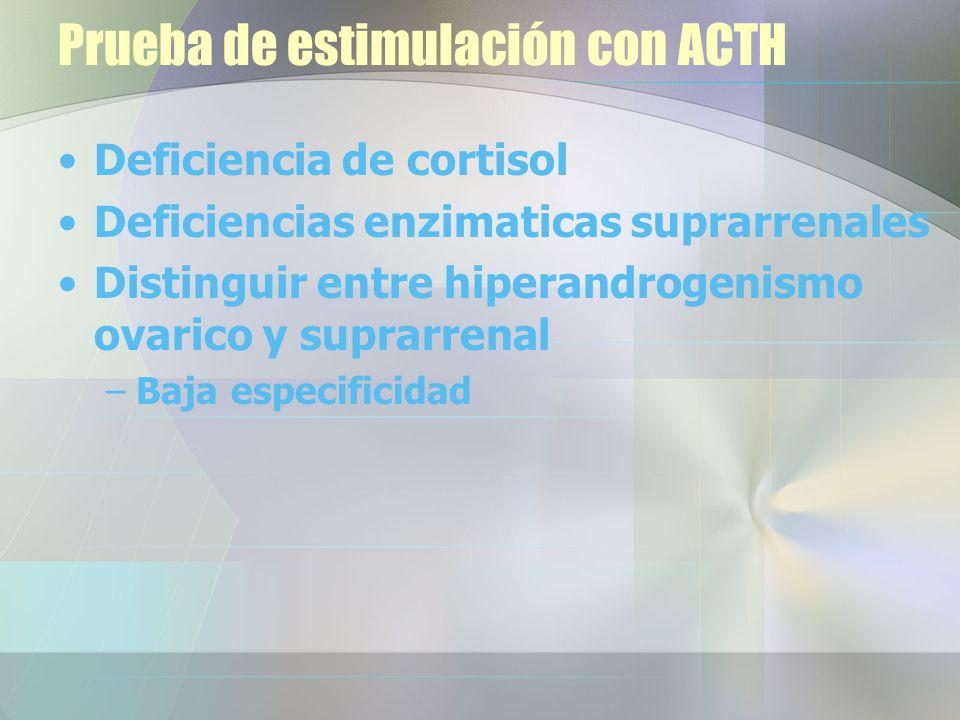 Prueba de estimulación con ACTH Deficiencia de cortisol Deficiencias enzimaticas suprarrenales Distinguir entre hiperandrogenismo ovarico y suprarrenal –Baja especificidad