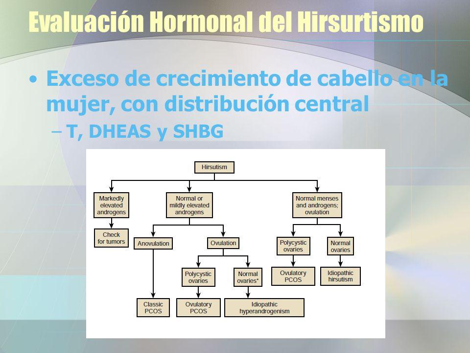 Evaluación Hormonal del Hirsurtismo Exceso de crecimiento de cabello en la mujer, con distribución central –T, DHEAS y SHBG