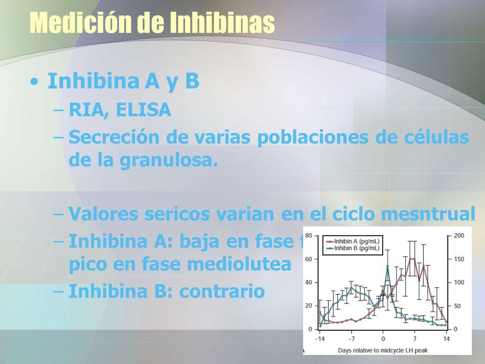 Medición de Inhibinas Inhibina A y B –RIA, ELISA –Secreción de varias poblaciones de células de la granulosa.