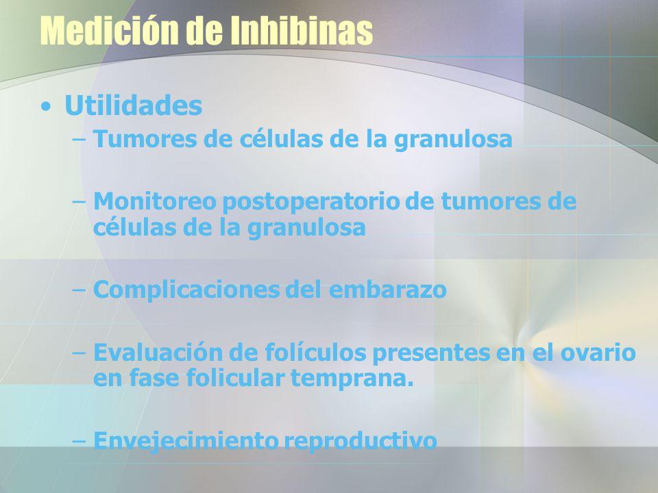 Medición de Inhibinas Utilidades –Tumores de células de la granulosa –Monitoreo postoperatorio de tumores de células de la granulosa –Complicaciones del embarazo –Evaluación de folículos presentes en el ovario en fase folicular temprana.
