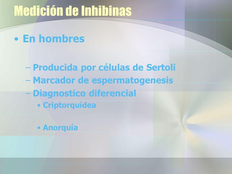 Medición de Inhibinas En hombres –Producida por células de Sertoli –Marcador de espermatogenesis –Diagnostico diferencial Criptorquídea Anorquía