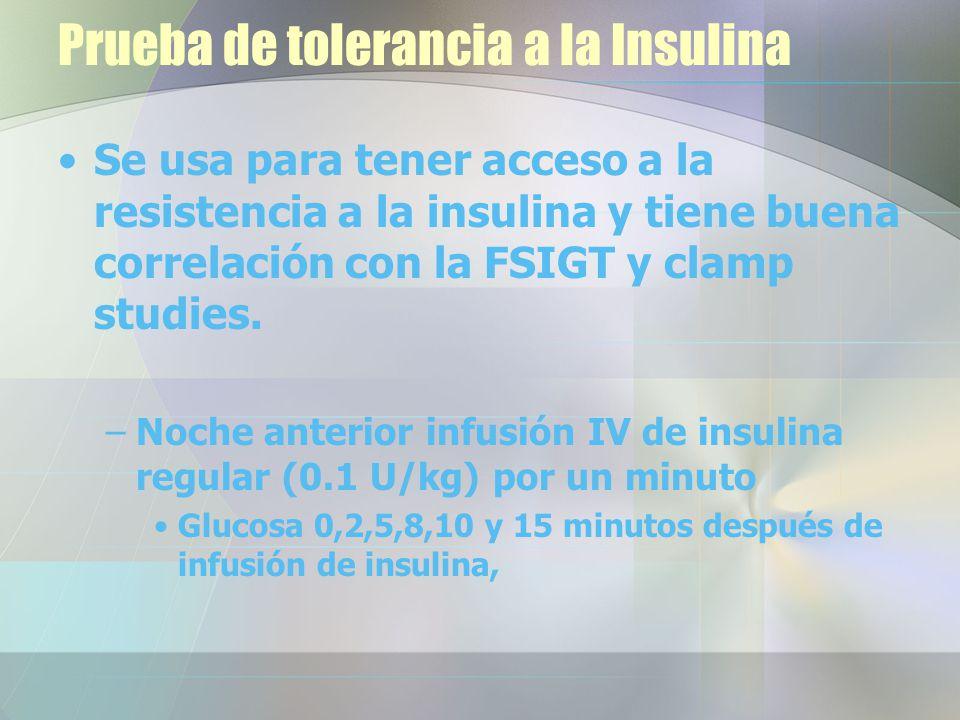 Prueba de tolerancia a la Insulina Se usa para tener acceso a la resistencia a la insulina y tiene buena correlación con la FSIGT y clamp studies.